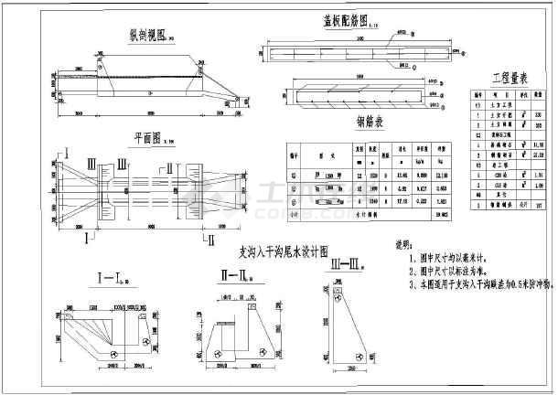 涵洞盖板钢筋图_穿黄河净跨2米单孔方涵结构钢筋图_cad图纸下载-土木在线