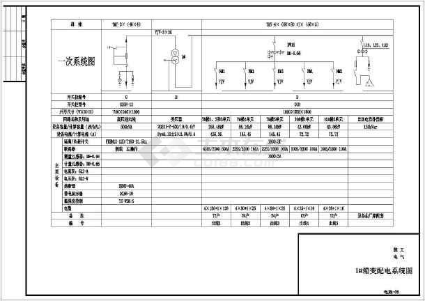 某小区箱变电气图纸(共5台图纸)_cad图纸下载便利店建筑设计全套图片