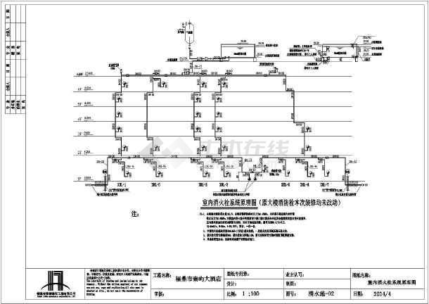 某6层酒店消防喷淋给水平面图系统图图片1