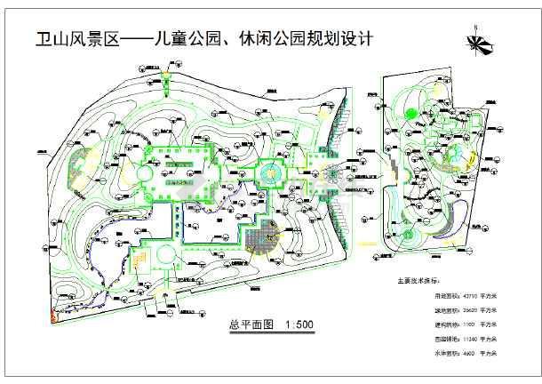 某地区风景区公园总平面图(含技术指标)图片1