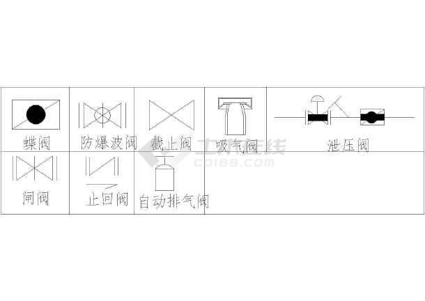 给排水常用中工程阀门图块合集(cad版)_cad图签名多图纸框一般高图片