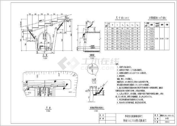单线台阶式洞门设计图(单线电化铁路隧道洞门)