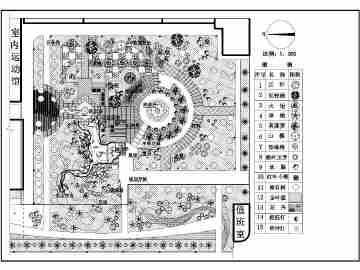 某地文化广场园林景观规划总平面图