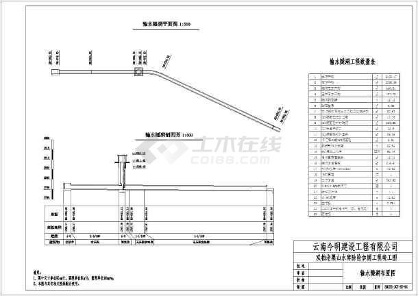 输水隧洞建筑结构施工图纸  简介:某水库除险加固工程输水隧洞项目,图