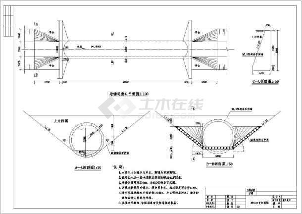 图纸 水利工程设计图 辅助工程 农田水利 某处小型灌区水渠,暗涵,桥板