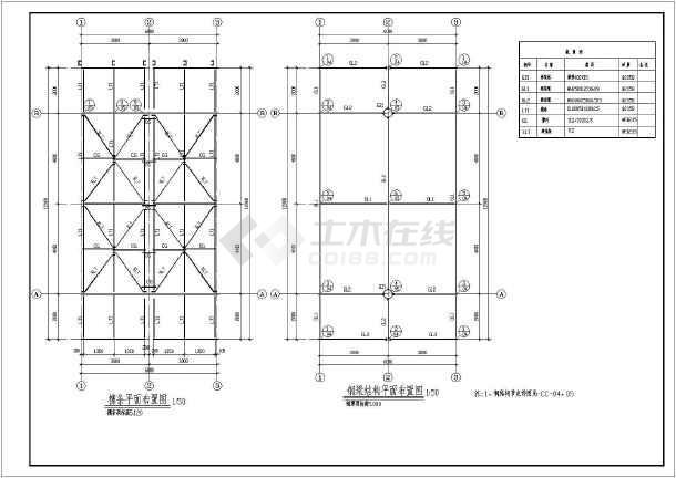 某地单层钢结构加气站罩棚全套建筑结构施工图