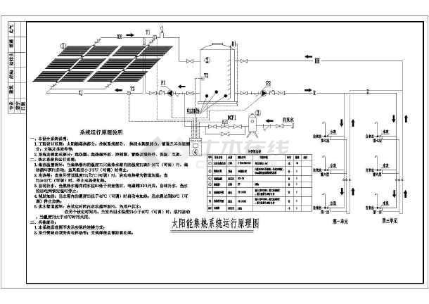 某地太阳能集热系统运行原理设计图