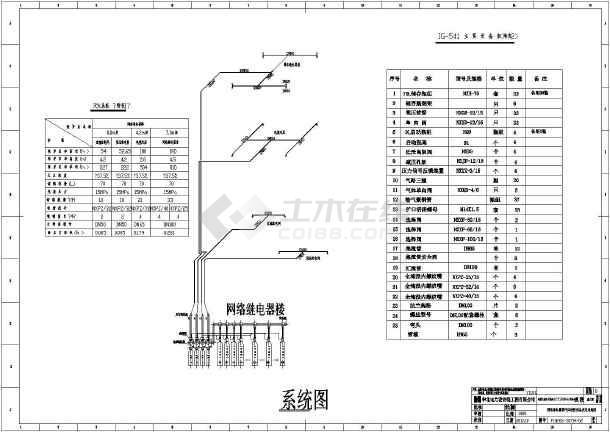 内蒙古某电厂2×300mw空冷机组ig541气体灭火系统施工图-图2