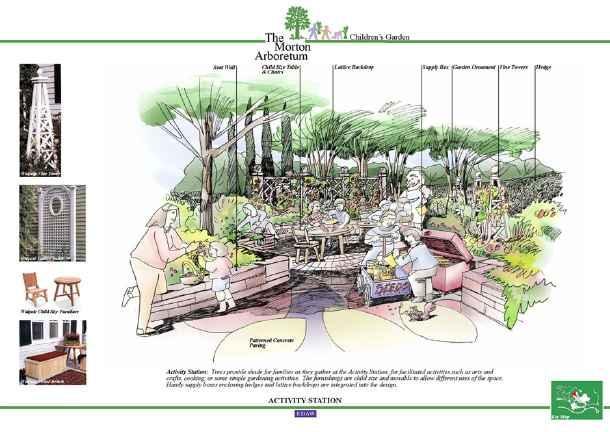 某儿童公园景观纯手绘设计方案文