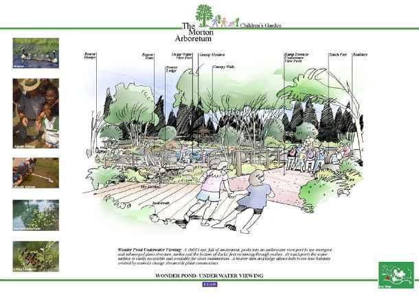 某儿童公园景观纯手绘设计方案文本