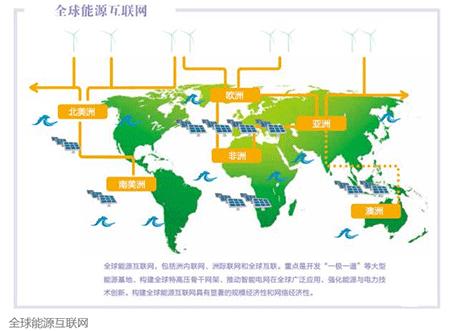 全球能源互联网发展_全球能源互联网发展_生物燃料:未来全球能源需求的保障