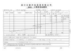 公路工程决算表_工程结算单标准excel_文档下载-土木在线