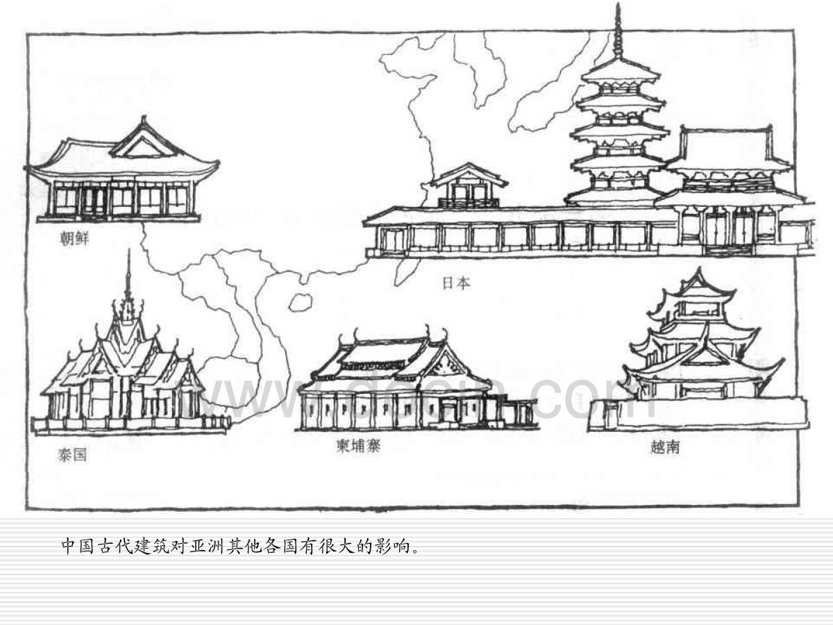 中国古典建筑艺术