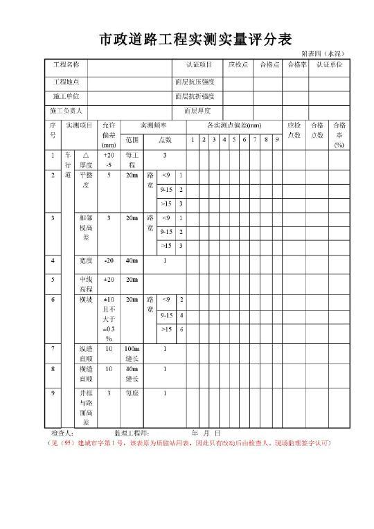 文档 施工 标准表格文本 全套表格 道路工程全套表格  投稿网友:x