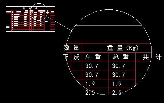 CAD中局部放大程序源文件