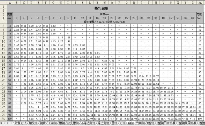 钢材理论重量计算(全)