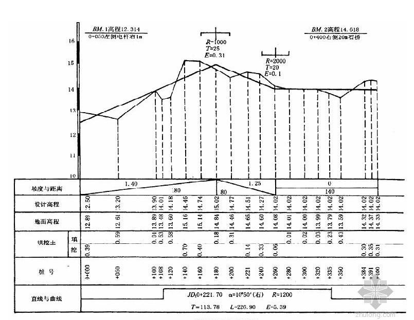 南方cass7.0绘制道路断面图步骤:1.