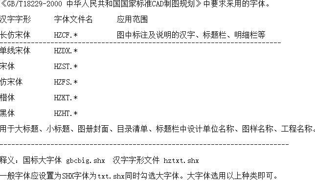 国标CAD字体包全六种(含长仿宋HZCF.SHX)cad2014触摸操作图片