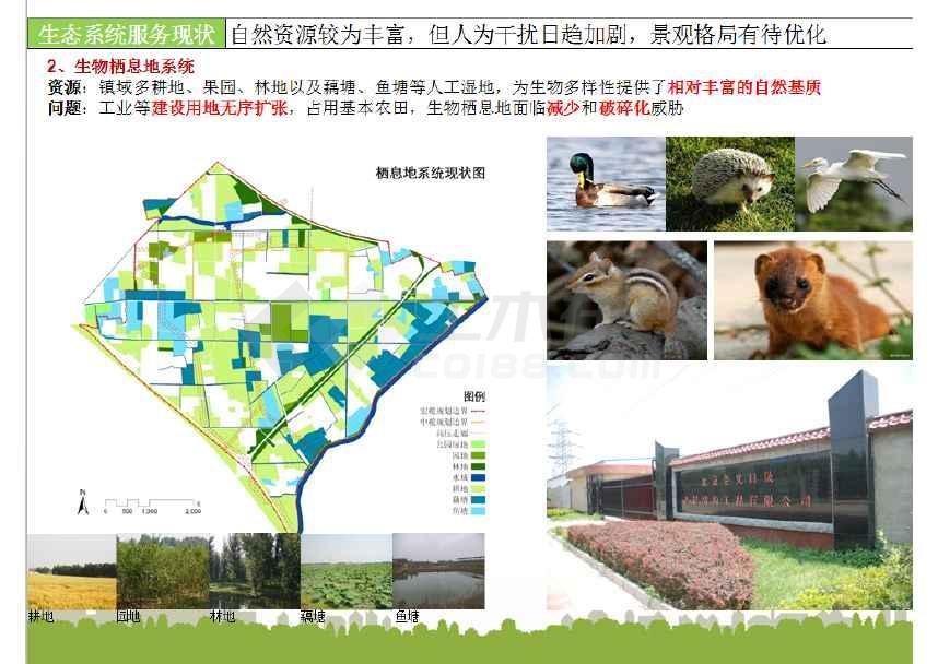 旅游小城镇总体景观规划设计方案 ppt格式