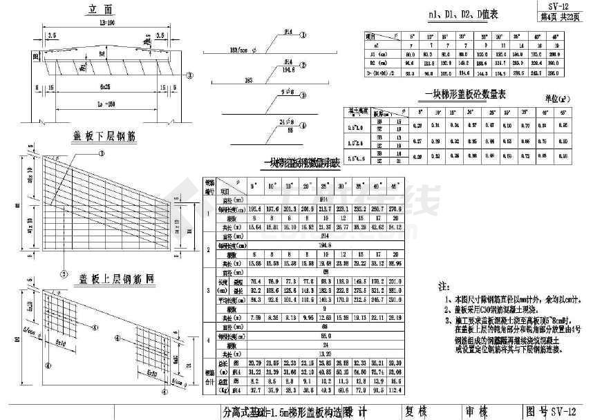 涵洞盖板钢筋图_钢筋混凝土盖板暗涵设计通用图(2014编制)下载-土木在线