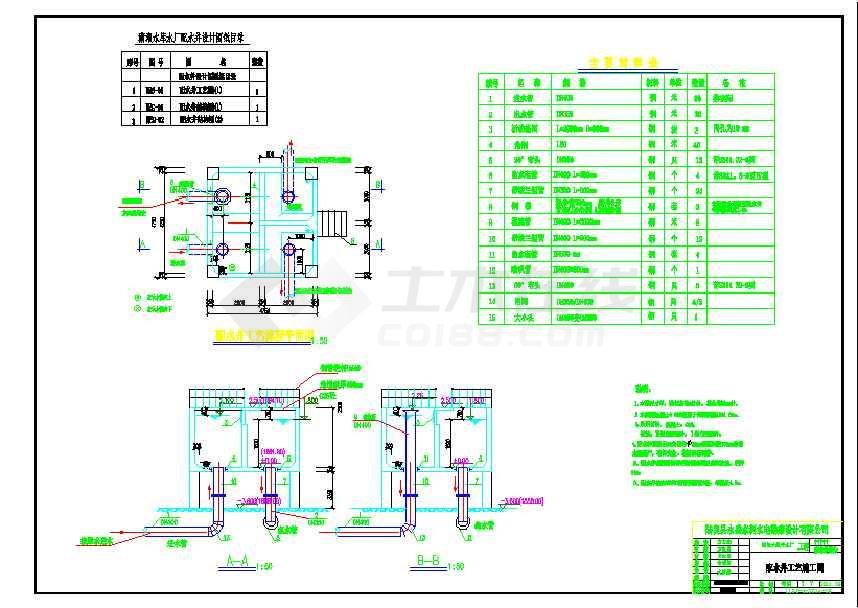 某地区配水井课程设计施工图(含说明)设计毕业工艺管理图片