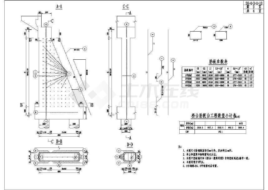 某特大桩基础桥梁下部结构设计施工图