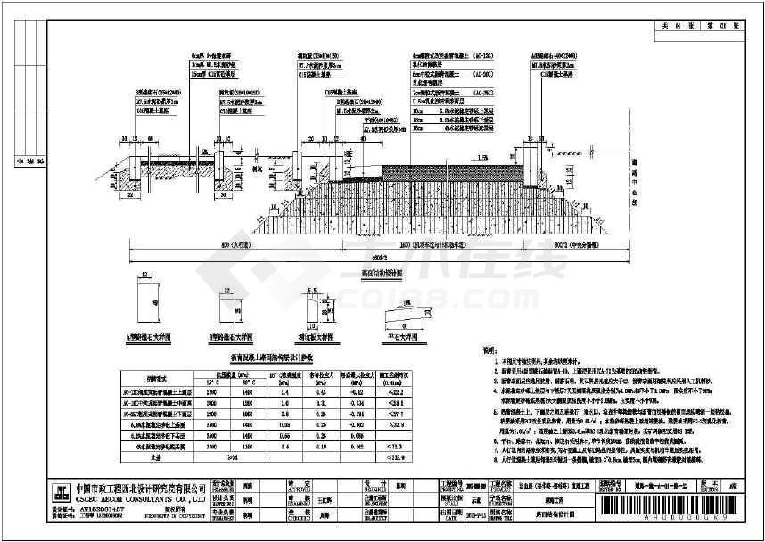 【长沙】文件图纸工程招标小区、路面及沥青图纸v文件管道清单图片
