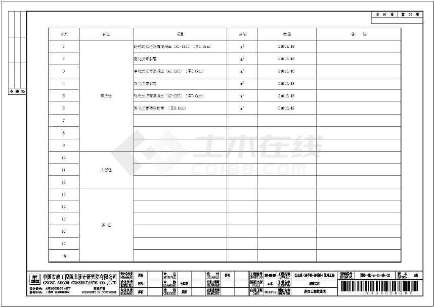 【长沙】图纸清单工程招标石材、幕墙及路面再怎么料文件看图纸图纸下沥青图片