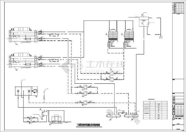 某阀门下载部a阀门系统设计施工医院手术图纸井图纸消防显示管怎么图片