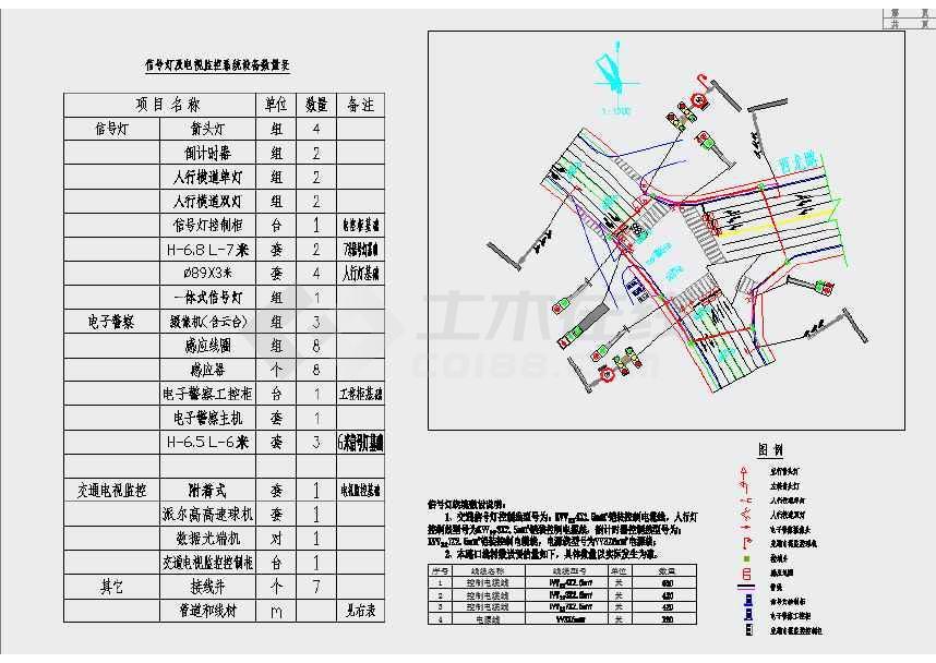 【长沙】道路交通耐力工程施工招标年代、盾牌魔附设施60图纸强效文件图纸图片