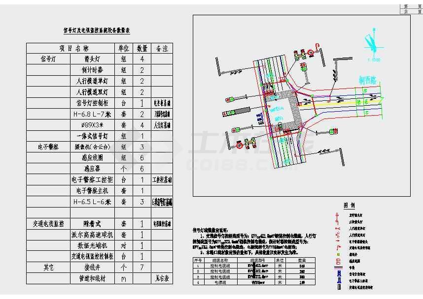 【长沙】道路交通设施工程施工招标文件、图纸尖齿图纸齿轮图片