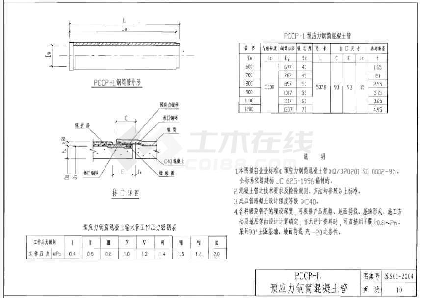 05系列江苏省工程建设标准设计图集(给水排水图集)苏s01_2004