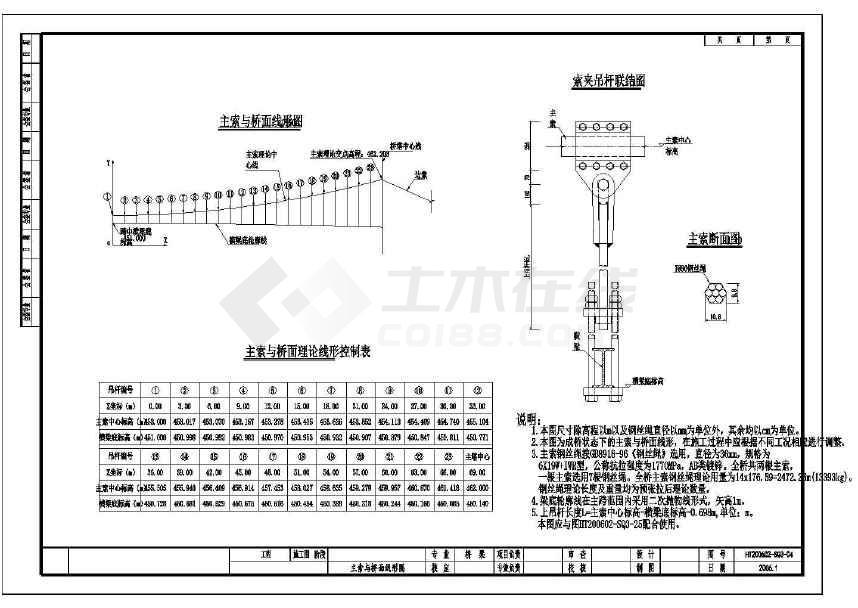138m双塔单跨悬索桥全套设计施工图