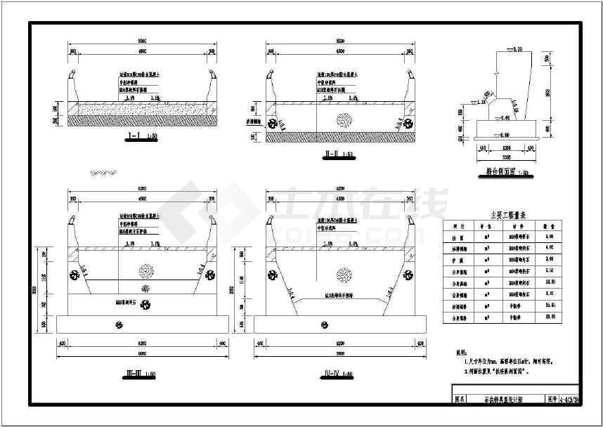 小型农田水利工程桥涵设计施工图纸下载-土木在线