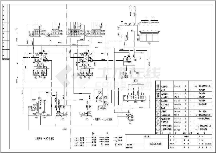 小型高低温氨制冷原理冷库设计图纸