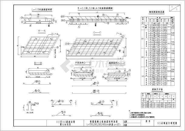 钢筋砼盖板暗涵通用设计施工图(附施工注意事项)