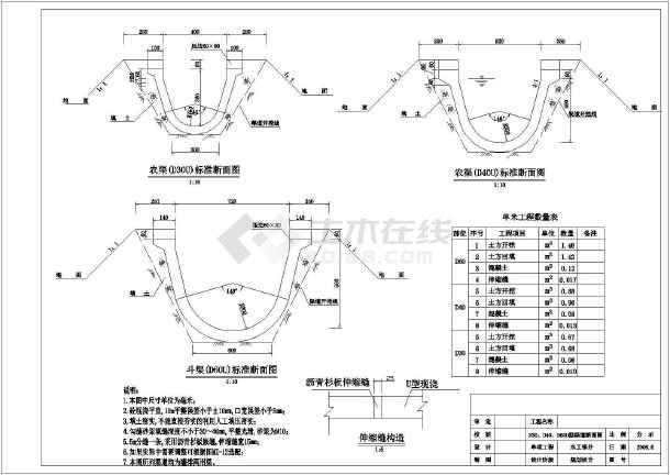 检修平台,支架,卡板设计图,井房图设计图,井房图结构图,农沟过生产路