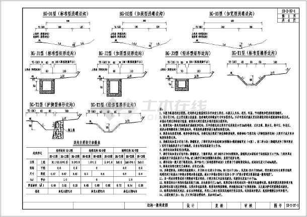 【湖南】市政道路路基路面排水设计图