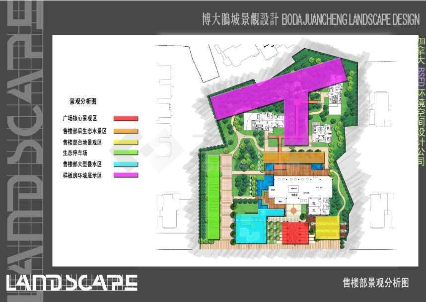 【成都】高档住宅区景观规划设计方案文本