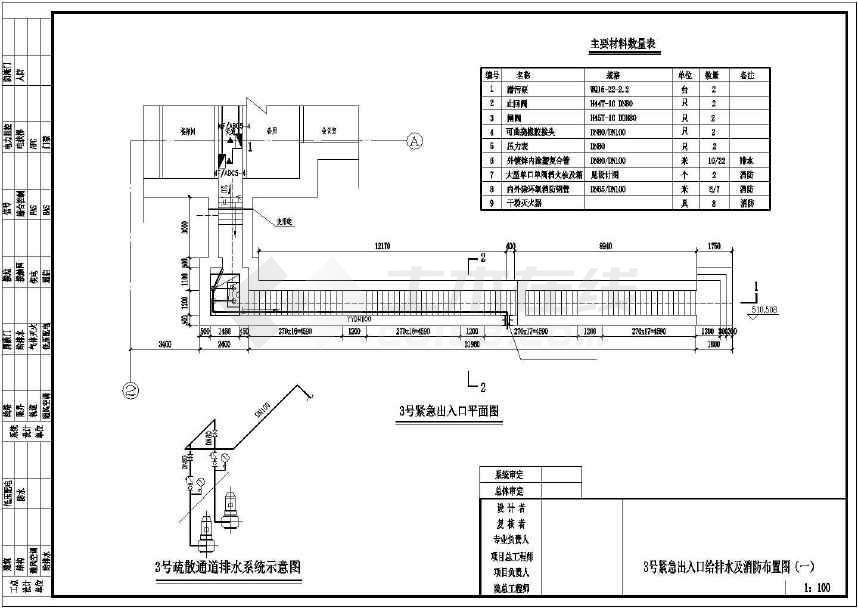 9 米,标准段宽度22.3米,岛式站台宽为12.8米,总建筑面积14222m2.
