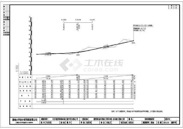 德雅路临时道路交通疏解工程设计施工图_cadcad集成的含义图片