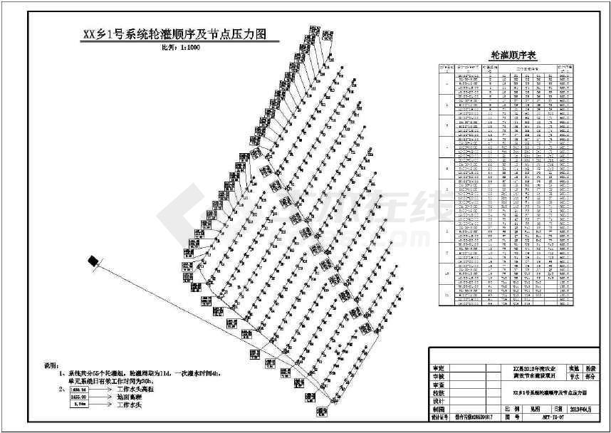 2万亩节水灌溉建设项目施工图 低压管道灌结合滴灌