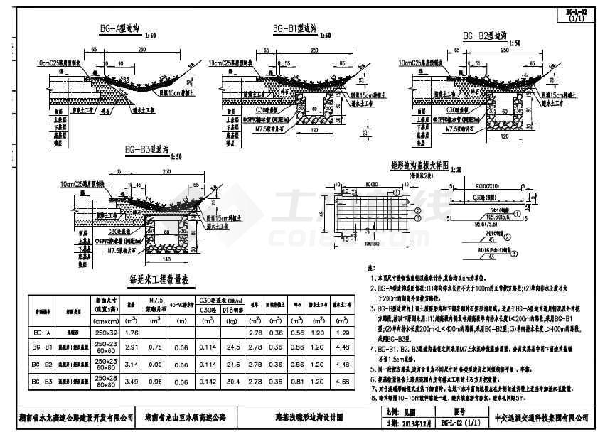图纸包括路肩边部排水设计说明,路基浅碟形边沟设计图,路基渗沟设计