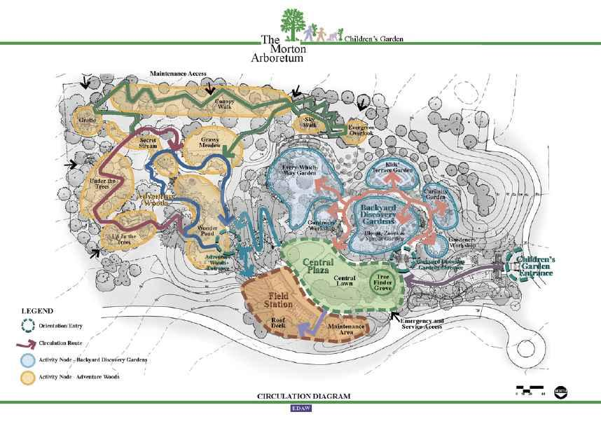 【英國】莫頓兒童森林主題公園景觀設計方案(英文版jpg格式)