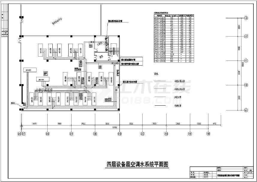 某医院手术室净化空调系统设计方案图图片