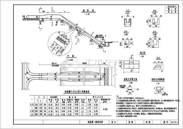 路桥设计图 道路设计图 高速公路路面排水设计施工图(含排水沟,急流槽图片