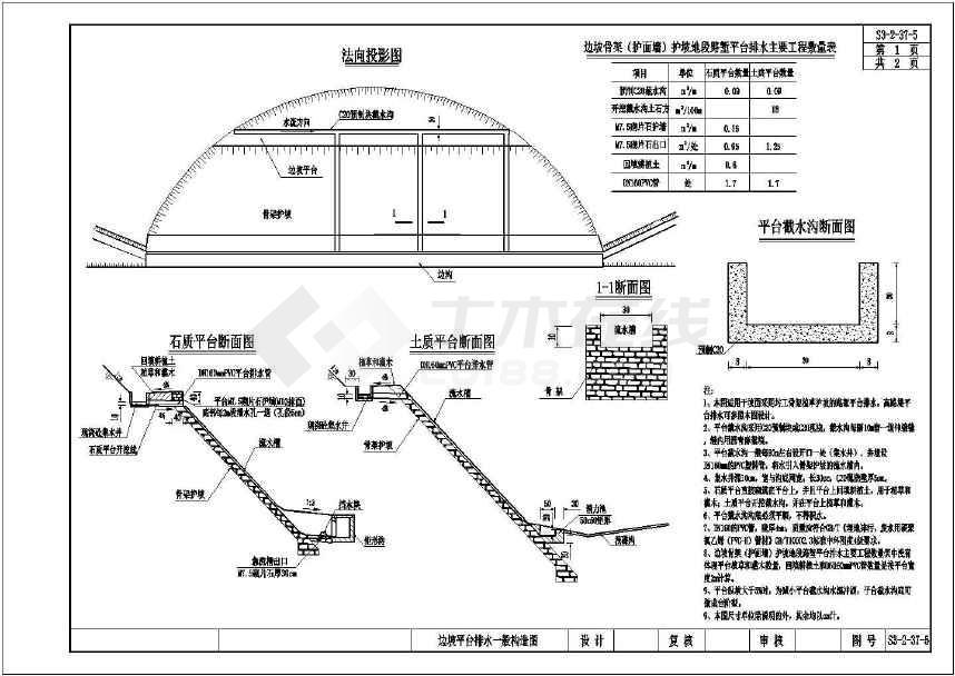 高速公路路面排水设计施工图(含排水沟,急流槽,集水井图片