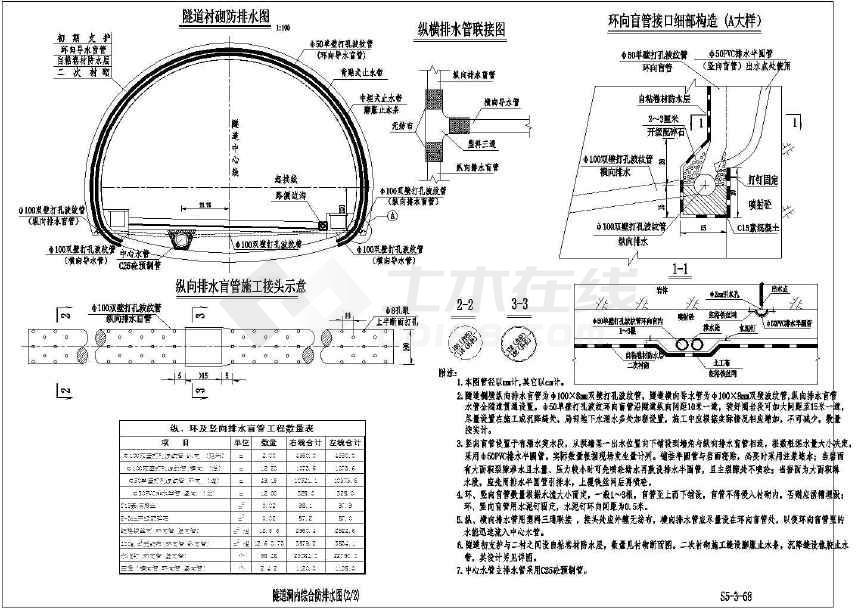 【广西】某双向分离式隧道设计施工图(穿越山体)