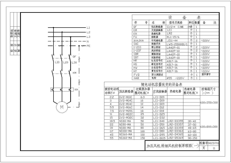 经典详实的常用电气控制原理图(适用于民用建筑和一般的工业建筑)图片2