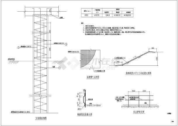 湛江某基坑支护图纸(大型、节点详细)-图3